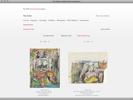 The Willem de Kooning Foundation